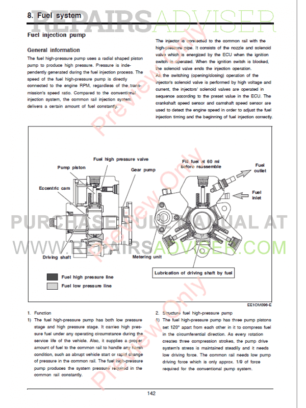 Doosan operation Manual