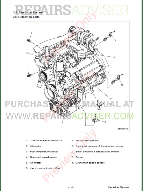 Doosan Diesel Engine DV11 Maintenance Manual PDF Download