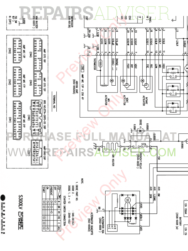 Doosan S300LC-V Crawler Excavator Set Schematics of PDF, Manuals for Heavy Equip. by www.repairsadviser.com