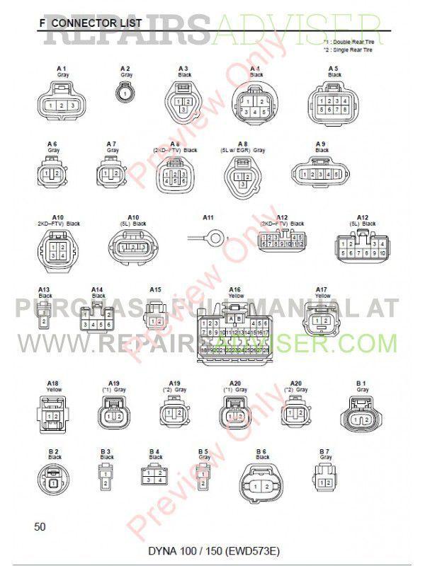 toyota dyna service manual pdf