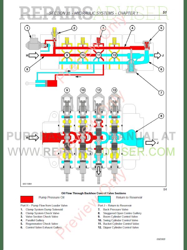 Fiat Kobelco B95-110B B200 FB100.2 FB110.2 FB200.2 Repair Manual on new holland ts110 problems, new holland specs, new holland parts, new holland repair manual, new holland tools, new holland brakes, new holland skid steer, new holland cylinder head, new holland lights, 3930 ford tractor parts diagrams, new holland drawings, new holland controls, new home wiring diagram, new holland ls190 skid loader, new holland boomer compact tractors, new holland serial number location, new holland service, new holland transmission, new holland serial number reference, new holland starter,