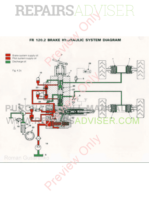 plumbing operation and maintenance manual pdf