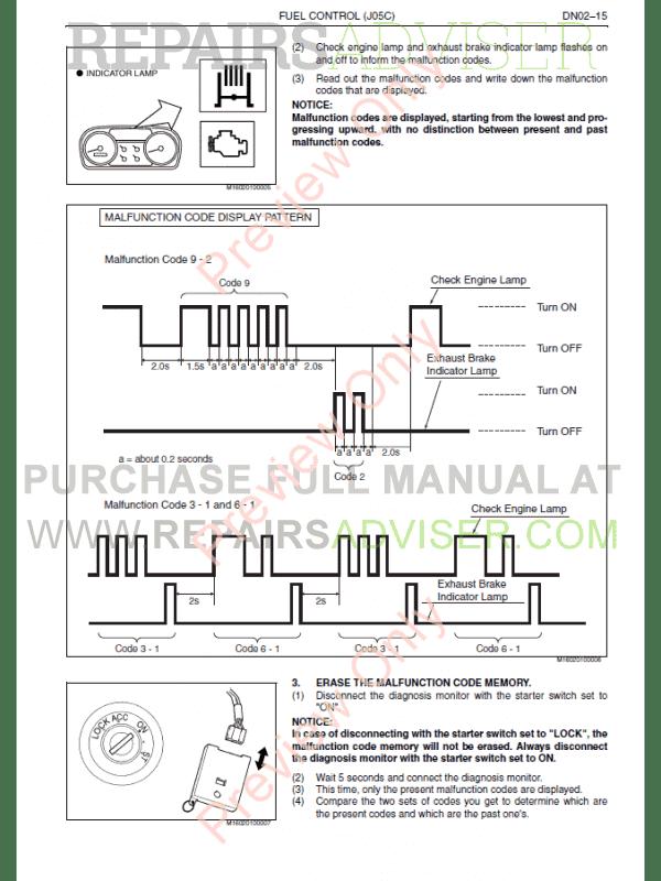Toyota Engine Codes List Pdf