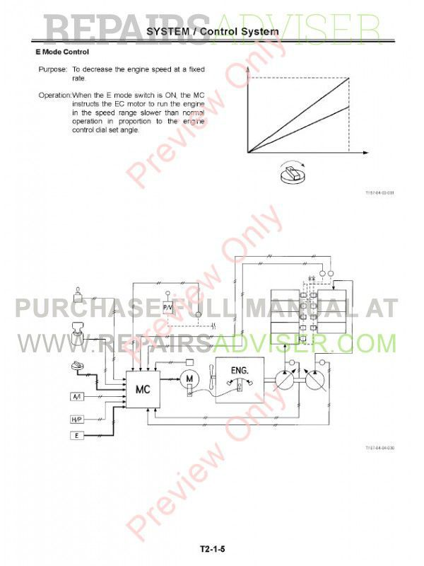 Hitachi ex120 3 Service manual on