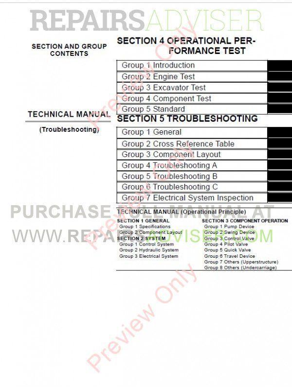 Hitachi excavator manuals download