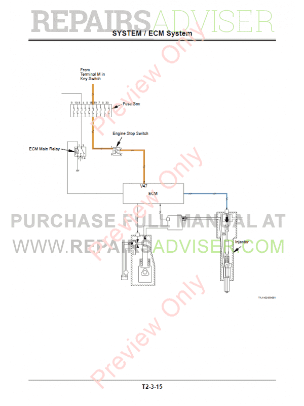 Hitachi Zaxis 650LC-3, 670LCH-3 Hydraulic Excavators Technical + Workshop Manuals PDF, Hitachi Manuals by www.repairsadviser.com