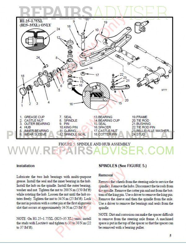 Hyster Challenger H40J, H50J, H60JS Forklifts Service Manual PDF