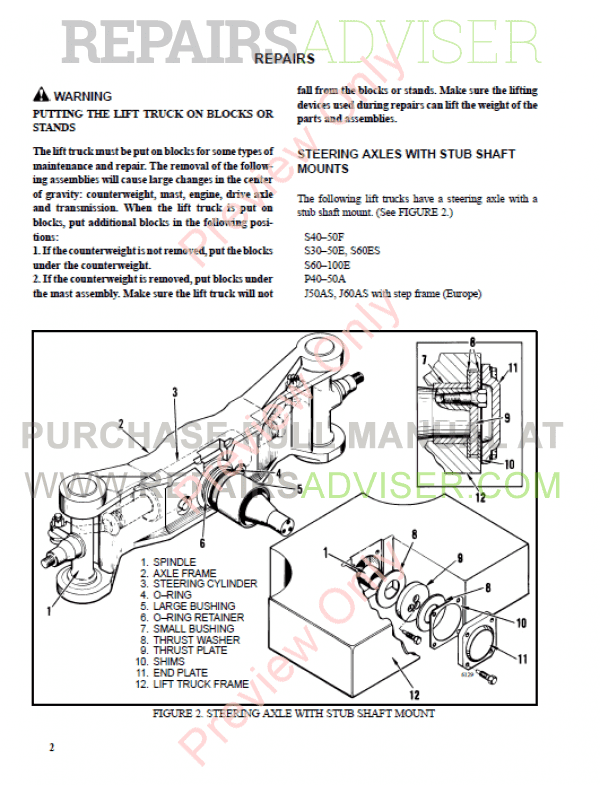 Hyster Class 1 For B098 Electric Motor Rider Trucks PDF Manual, Manuals for Trucks by www.repairsadviser.com