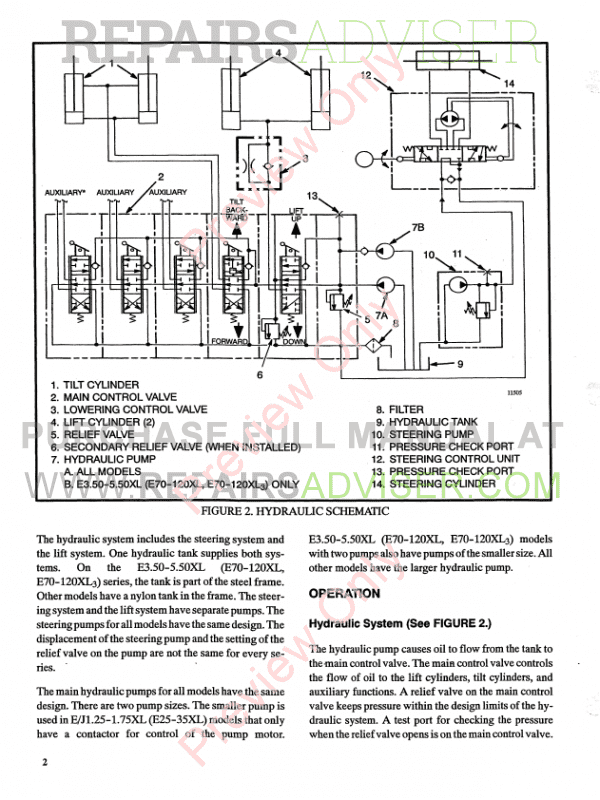 hyster class 1 for c098 electric motor rider trucks pdf manual download