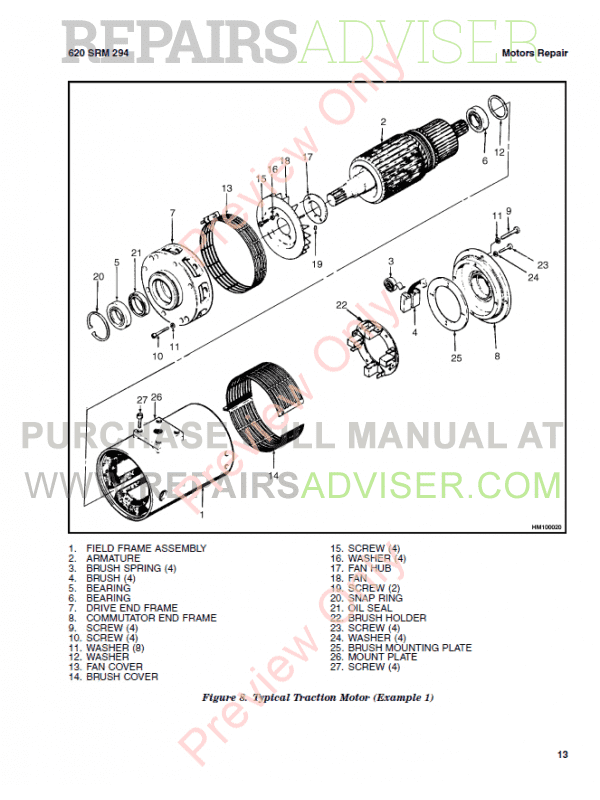 Hyster Class 1 For C098 (Pre-SEM) Electric Motor Rider Trucks PDF Manual, Manuals for Trucks by www.repairsadviser.com