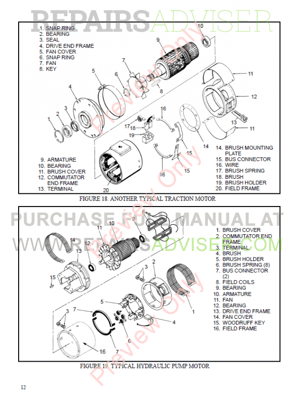 Hyster Class 1 For C108 Europe Electric Motor Rider Trucks PDF Manual, Manuals for Trucks by www.repairsadviser.com