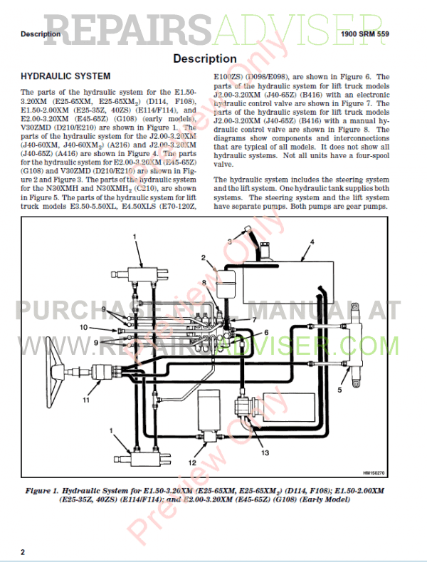 Hyster Class 1 For E098 Electric Motor Rider Trucks Pdf