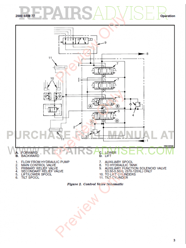 Hyster Class 1 For E098 Electric Motor Rider Trucks PDF, Manuals for Trucks by www.repairsadviser.com