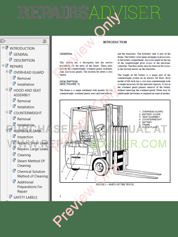 Hyster Wiring Schematics - Wiring Diagrams