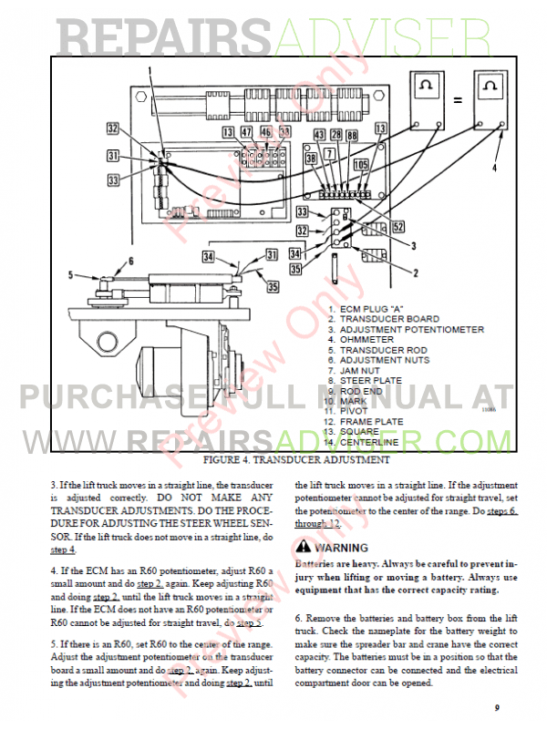 Hyster Class 2 For C176 Electric Motor Narrow Aisle Trucks PDF Manual, Manuals for Trucks by www.repairsadviser.com
