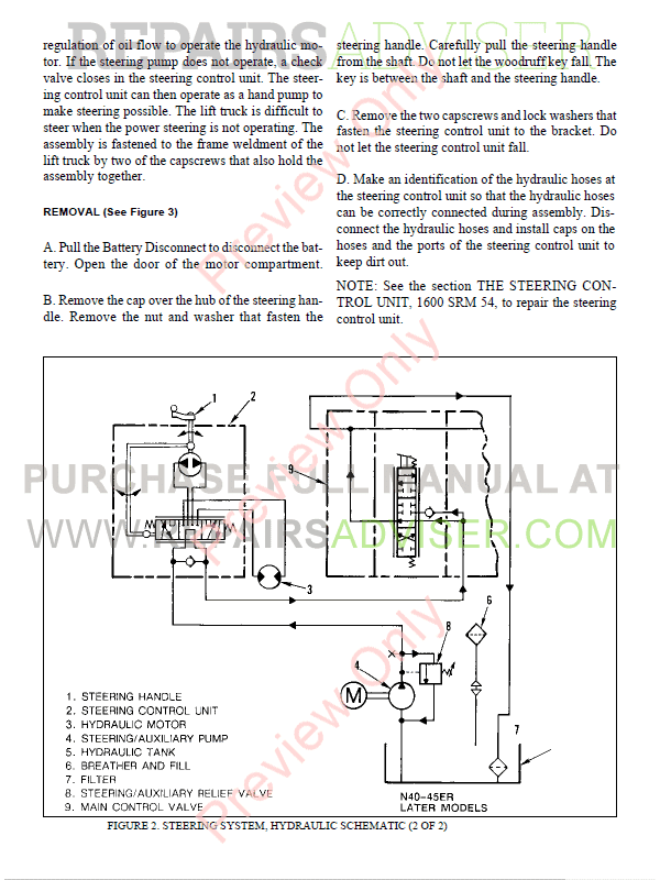 Hyster Class 2 For D138 Electric Motor Narrow Aisle Trucks PDF Manual, Manuals for Trucks by www.repairsadviser.com