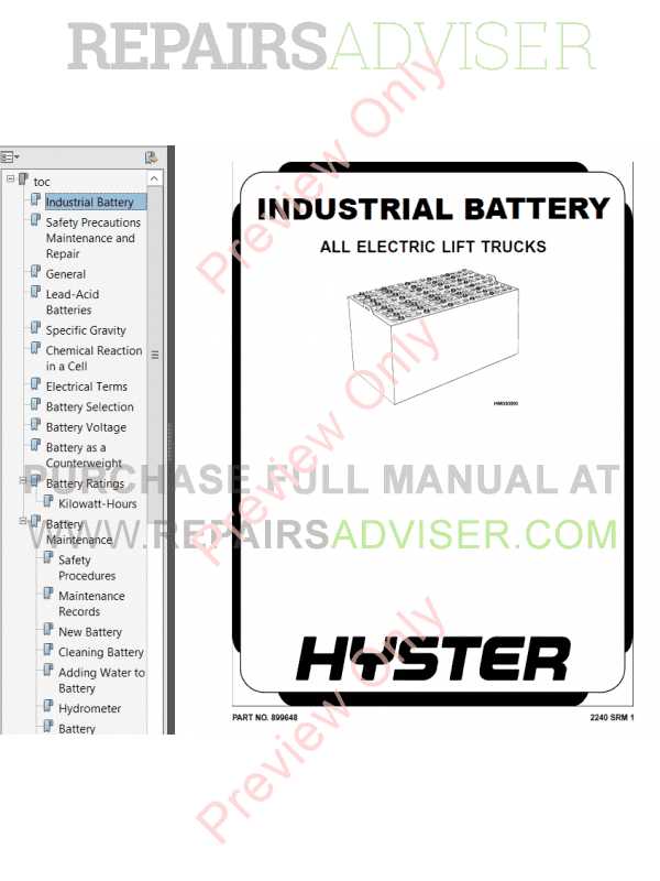 Hyster Class 3 For A229 Electric Motor Hand Trucks PDF