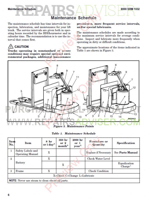 Hyster Class 3 For A479 Electric Motor Hand Trucks PDF Manual, Manuals for Trucks by www.repairsadviser.com
