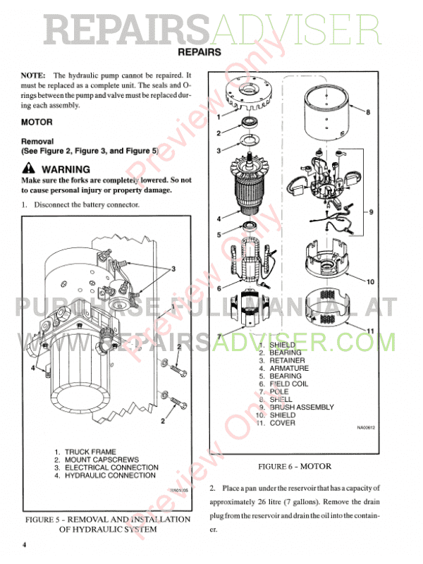 Hyster Class 3 For B215 Electric Motor Hand Trucks PDF Manual, Manuals for Trucks by www.repairsadviser.com
