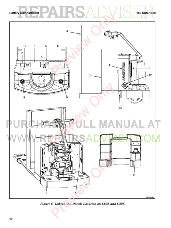 Hyster Class 3 For B477 Electric Motor Hand Trucks PDF Manual, Manuals for Trucks by www.repairsadviser.com