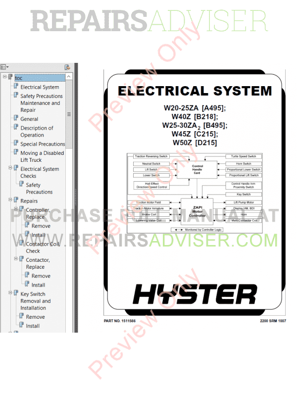 Hyster Class 3 For C215 Electric Motor Hand Trucks PDF Manual Download
