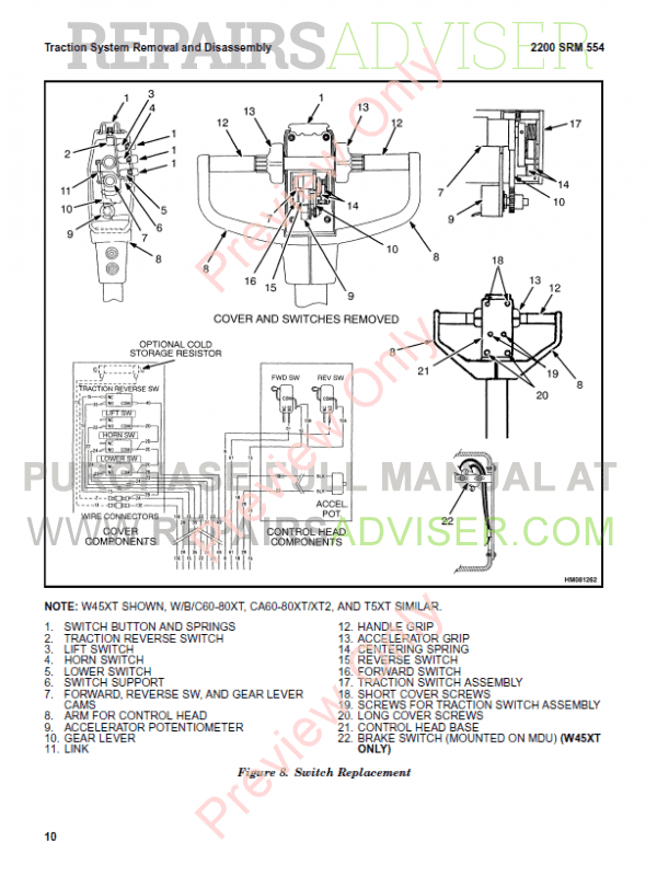 Hyster Class 3 For E135 Electric Motor Hand Trucks PDF Manual, Manuals for Trucks by www.repairsadviser.com