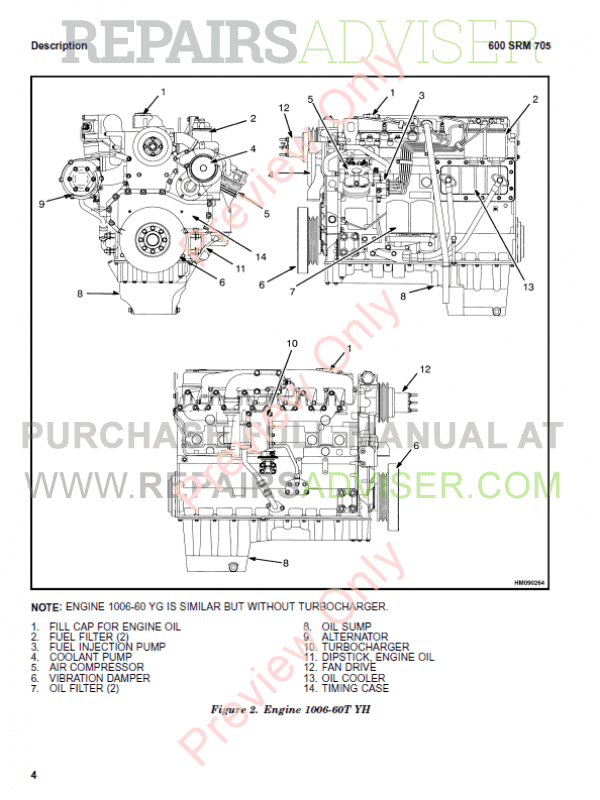 Hyster Class 4 For B024 Internal Combustion Engine Trucks PDF Manual, Manuals for Trucks by www.repairsadviser.com
