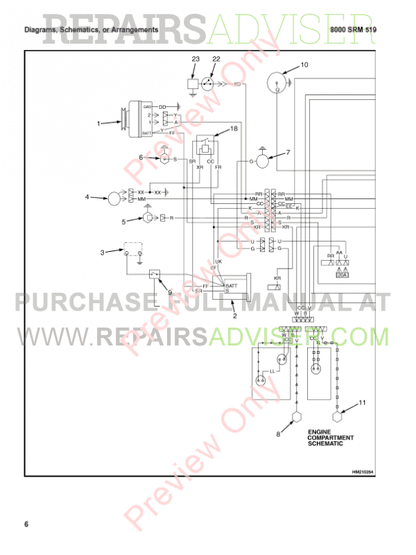 Hyster Class 4 For C024 Internal Combustion Engine Trucks PDF, Manuals for Trucks by www.repairsadviser.com