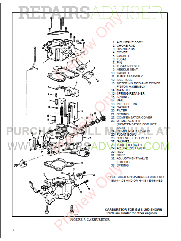 Hyster Class 4 For C187 Europe Internal Combustion Engine Trucks PDF Manual, Manuals for Trucks by www.repairsadviser.com
