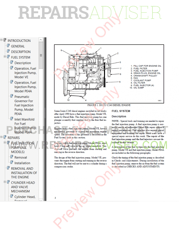 Hyster Class 4 For C187 Internal Combustion Engine Trucks PDF Manual image #1