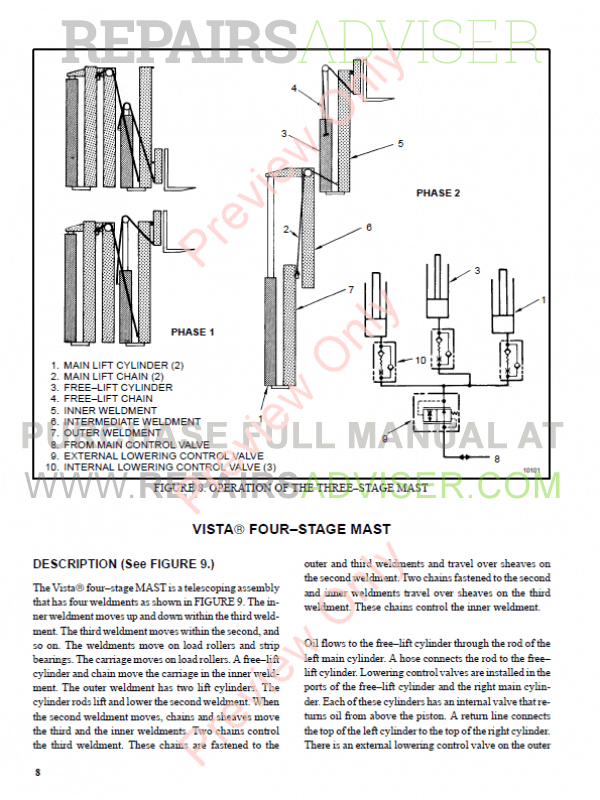 Hyster Class 4 For C187 Internal Combustion Engine Trucks PDF Manual, Manuals for Trucks by www.repairsadviser.com