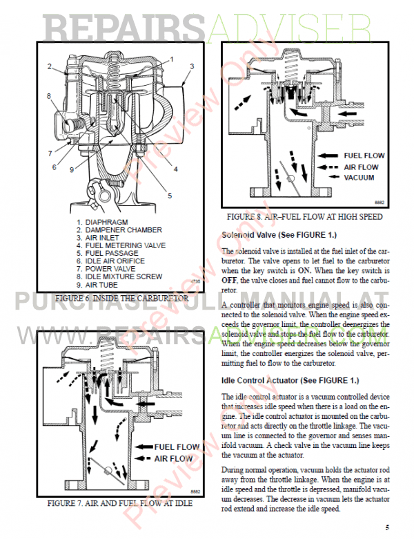 Hyster Class 4 For D187 Europe Internal Combustion Engine Trucks PDF Manual, Terex Manuals by www.repairsadviser.com