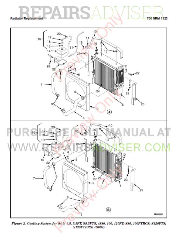 Hyster Class 4 For G004 Europe Internal Combustion Engine Trucks PDF Manual, Manuals for Trucks by www.repairsadviser.com