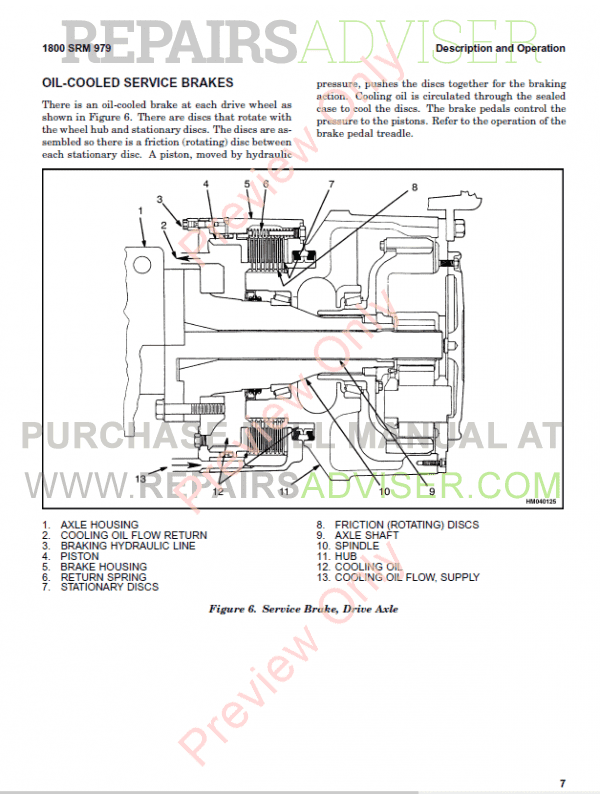 Hyster Class 5 For A222 Internal Combustion Engine Trucks PDF Manual, Manuals for Trucks by www.repairsadviser.com