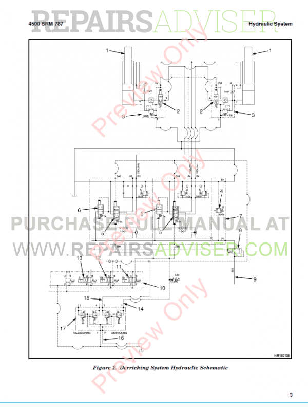 Hyster Class 5 For A227 Internal Combustion Engine Trucks PDF Manual, Manuals for Trucks by www.repairsadviser.com