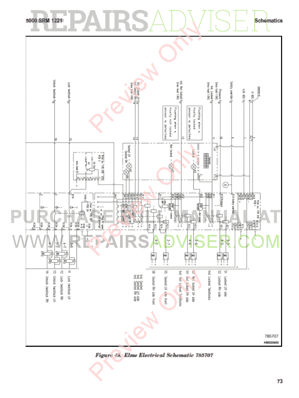 Hyster Class 5 For B214 Europe Internal Combustion Engine Trucks PDF Manual, Manuals for Trucks by www.repairsadviser.com