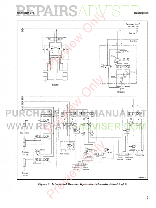 Hyster Class 5 For B222 Internal Combustion Engine Trucks PDF Manual, Manuals for Trucks by www.repairsadviser.com