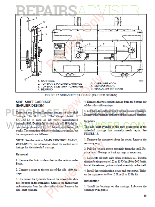 Hyster Class 5 For C001 Europe Internal Combustion Engine Trucks PDF Manual, Manuals for Trucks by www.repairsadviser.com