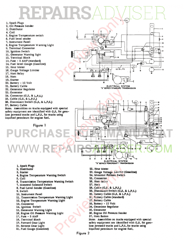 Hyster Class 5 For C005 Europe Internal Combustion Engine Trucks PDF Manual, Manuals for Trucks by www.repairsadviser.com