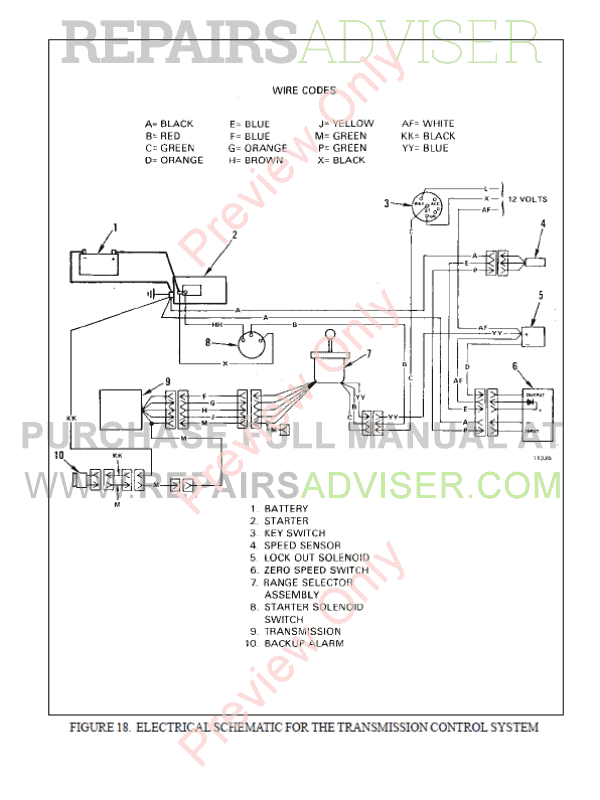 Hyster Class 5 For C008 Europe Internal Combustion Engine Trucks PDF Manual, Manuals for Trucks by www.repairsadviser.com