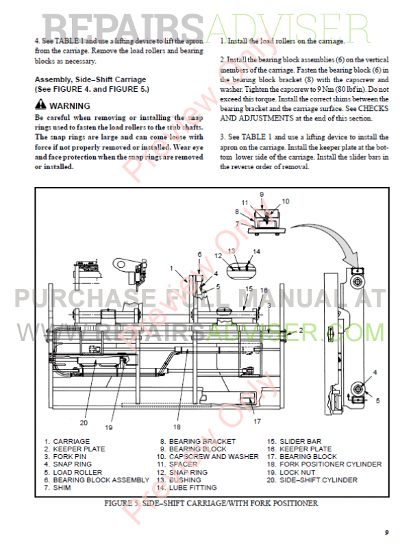 Hyster Class 5 For C019 Europe Internal Combustion Engine Trucks PDF Manual, Manuals for Trucks by www.repairsadviser.com
