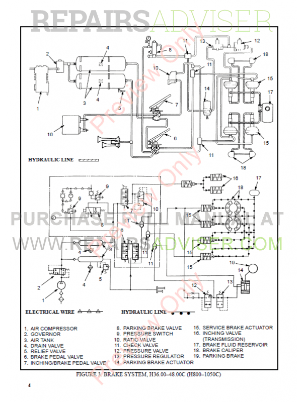 Hyster Class 5 For C117 Europe Internal Combustion Engine Trucks PDF Manual, Manuals for Trucks by www.repairsadviser.com