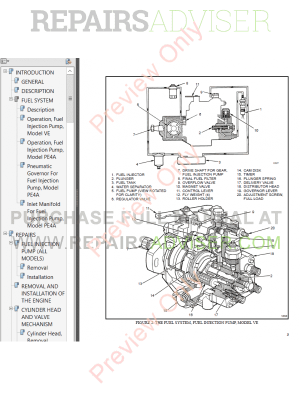 Hyster Class 5 For C177 Europe Internal Combustion Engine Trucks PDF Manual image #1