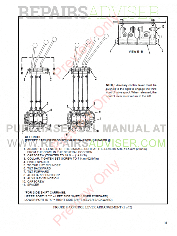 Hyster Class 5 For C177 Europe Internal Combustion Engine Trucks PDF Manual, Manuals for Trucks by www.repairsadviser.com
