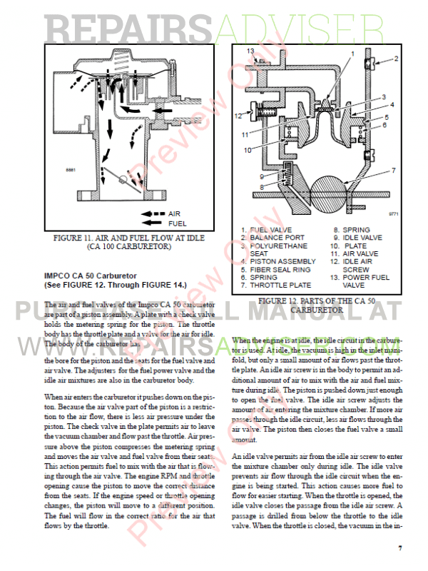 Hyster Class 5 For C177 Internal Combustion Engine Trucks PDF Manual, Manuals for Trucks by www.repairsadviser.com