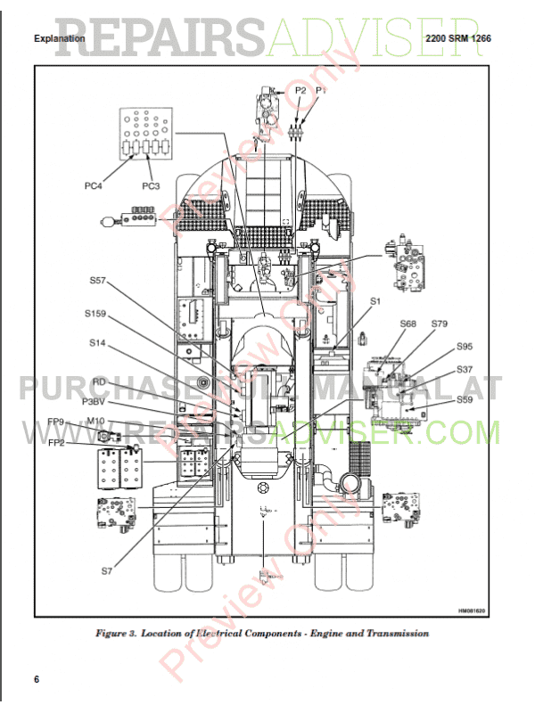 Hyster Class 5 For C227 Internal Combustion Engine Trucks PDF Manual, Manuals for Trucks by www.repairsadviser.com