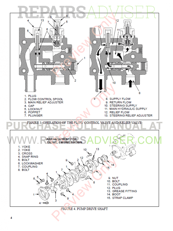 hyster class 5 for d001 europe internal combustion engine