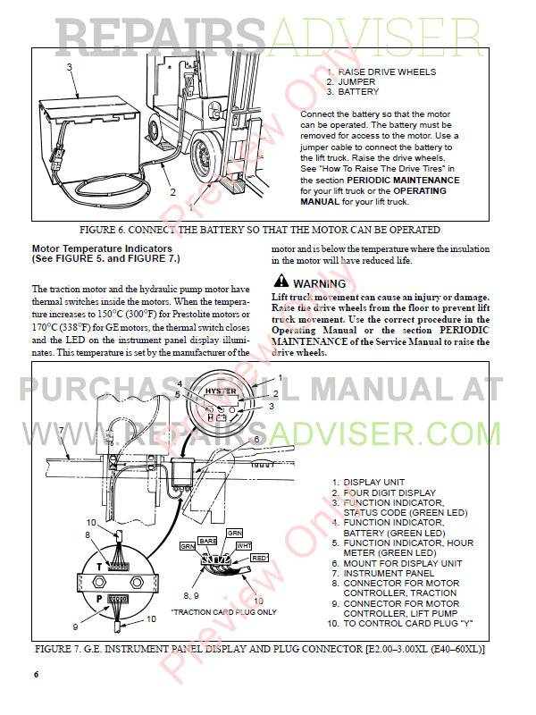 Hyster Class 5 For E007 Europe Internal Combustion Engine Trucks PDF Manual, Manuals for Trucks by www.repairsadviser.com