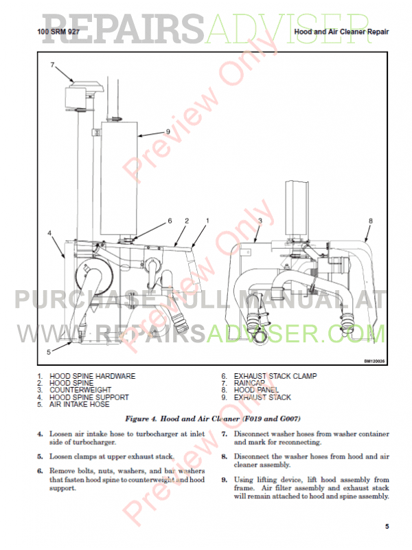 Hyster Class 5 For E019 Europe Internal Combustion Engine Trucks PDF Manual, Manuals for Trucks by www.repairsadviser.com