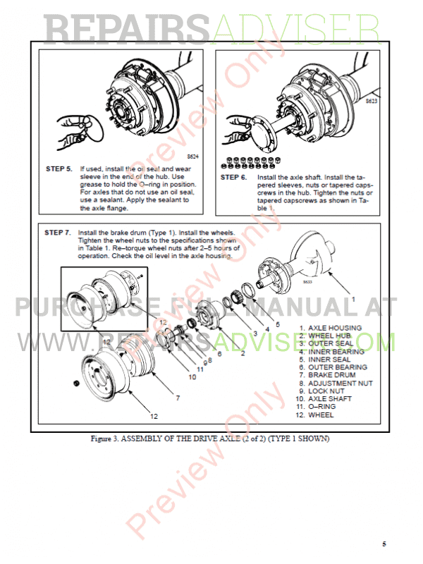 Hyster Class 5 For F003 Europe Internal Combustion Engine Trucks PDF Manual, Manuals for Trucks by www.repairsadviser.com